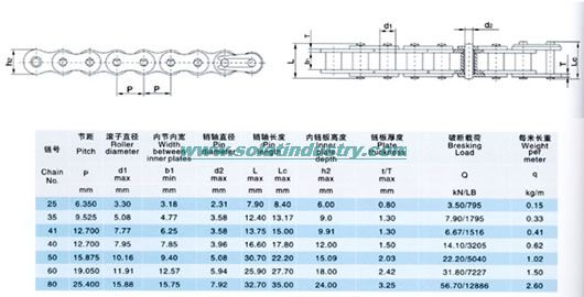 Nickel-Plated Motorcycle Roller Chain Introduction